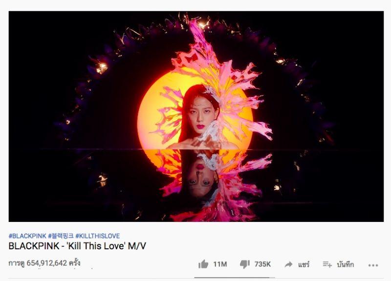 BLACKPINK TOP 10 MV ยูทูบ 2019