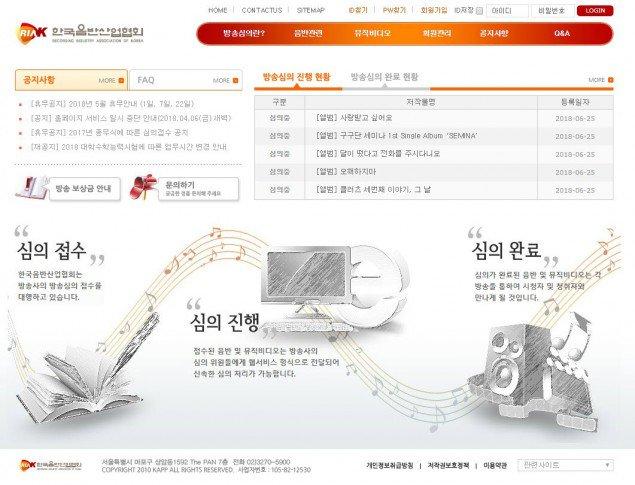 Kim Se Jung Gugudan ปล่อยวง sub-unit