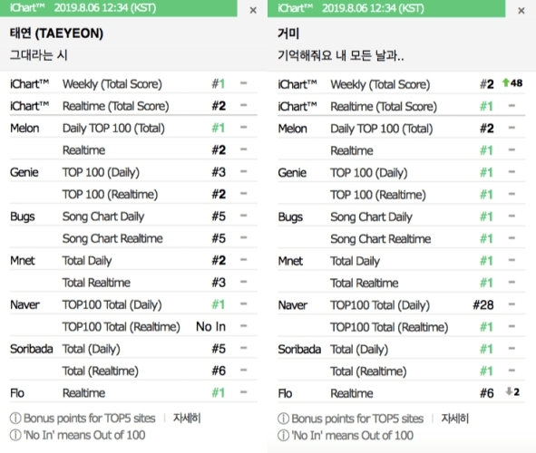 ซีรีส์ฮอต OST. ฮิต เพลง ศิลปิน