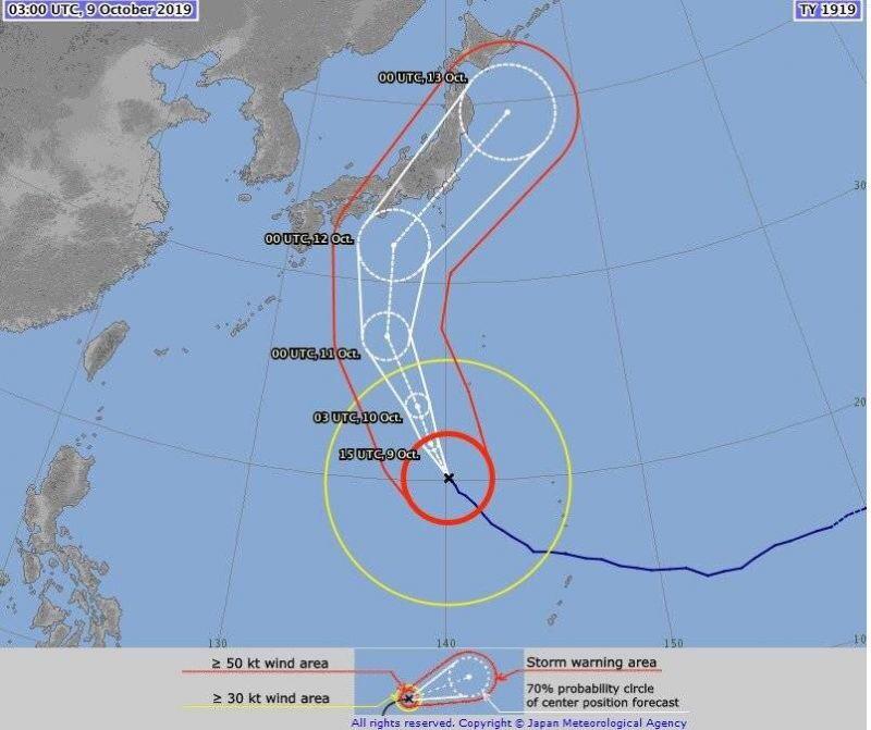 ไนกี้ เที่ยว ญี่ปุ่น กลัว พายุฮากิบิส