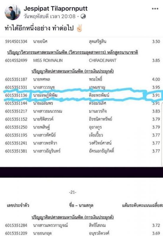 เจษ เจษฎ์พิพัฒ ป.โท คว้าเกรดเฉลี่ย 3.91