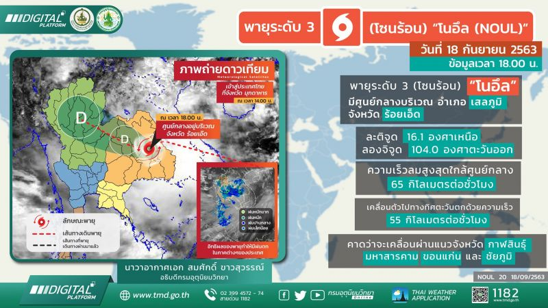 พยากรณ์อากาศ ฝนตก กรมอุตุนิยมวิทยา โนอึล
