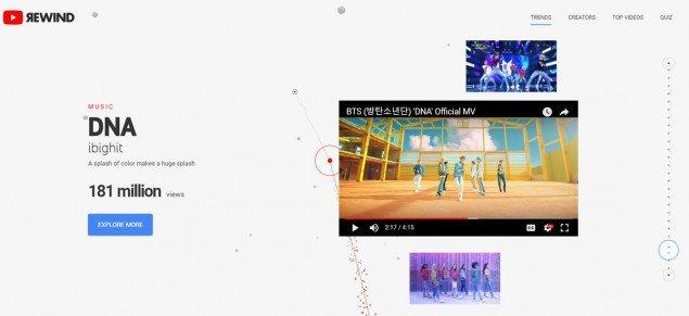 kpop เพลง youtube ดังที่สุด