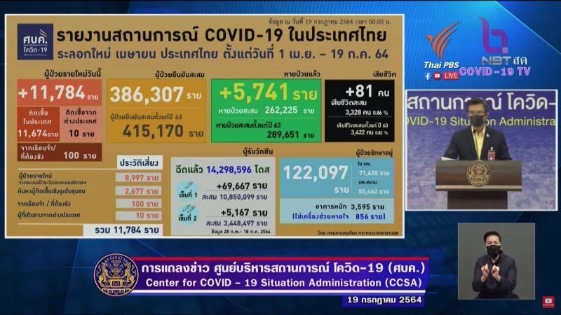 หวาย ปัญธิษา วัคซีน โควิด COVID-19