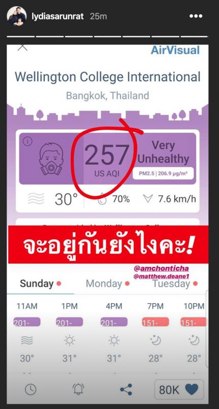 PM2.5 ลีเดีย ตาอักเสบ