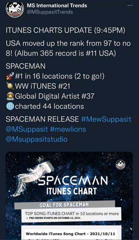 มิว ศุภศิษฎ์ คู่จิ้น ซีรีส์วาย เพลง นักร้อง ชาร์ต iTunes SPACEMAN