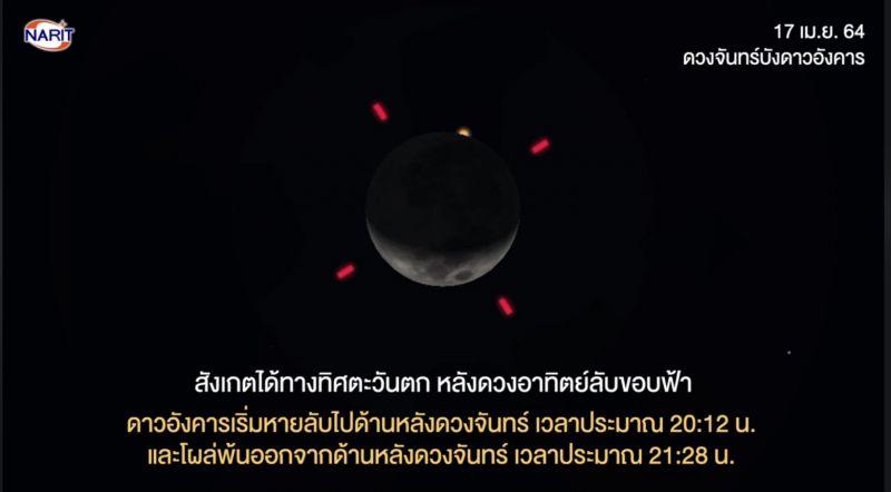 ดวงจันทร์บังดาวอังคาร ดาราศาสตร์ กักตัว NARIT