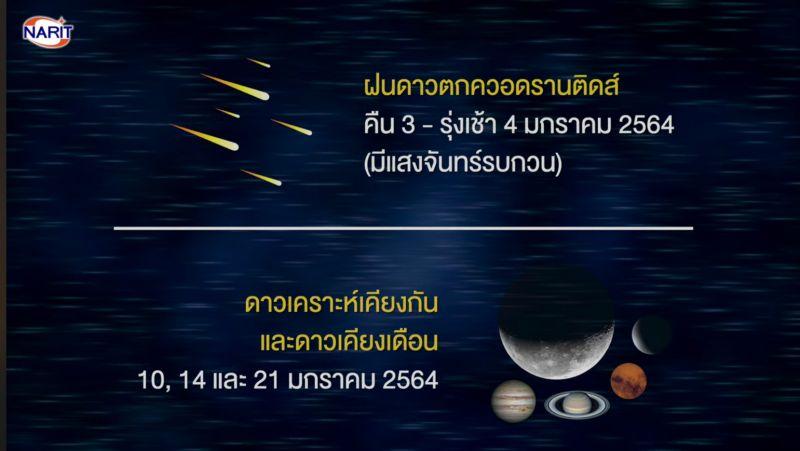 ดาวเคราะห์ชุมนุม ดาวพุธ ดาวศุกร์ ดาวเสาร์
